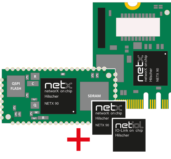 netX 90 and PC cards in different formats